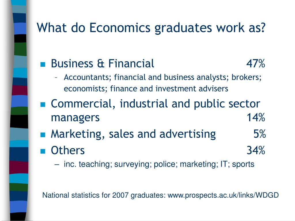 What do Economics graduates work as?