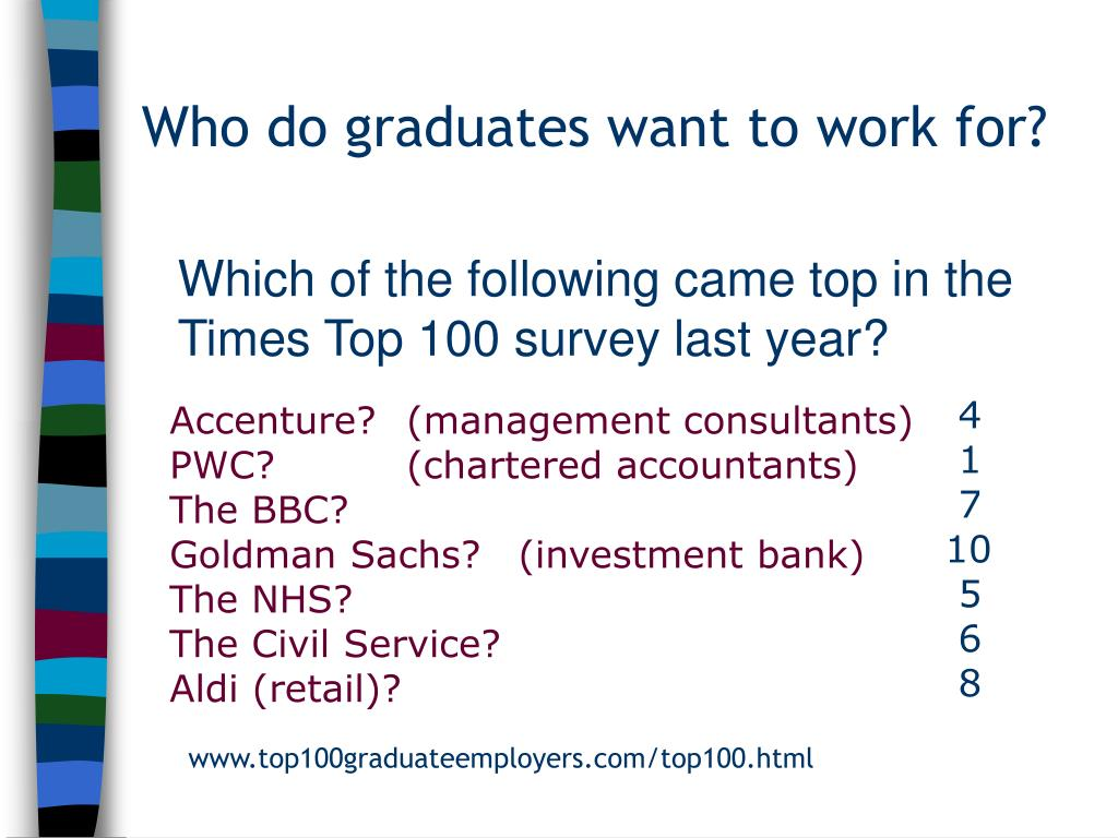 Who do graduates want to work for?