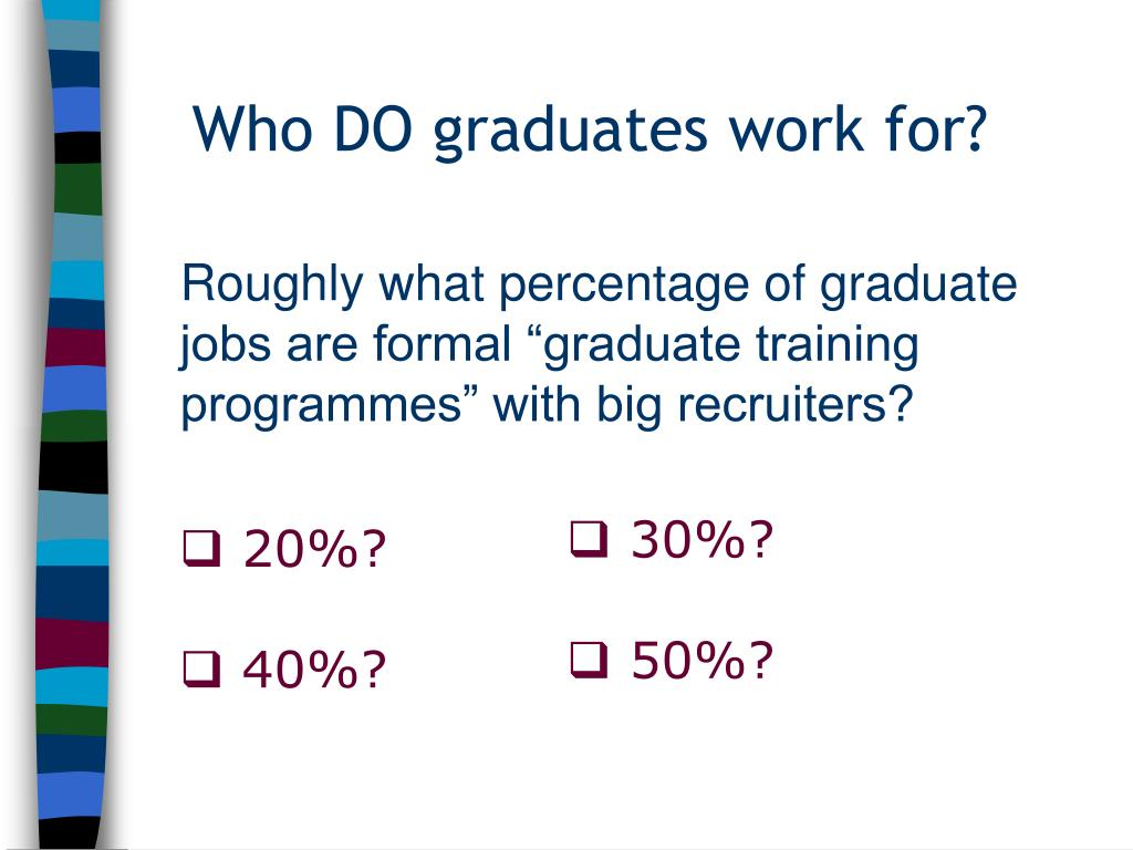 Who DO graduates work for?