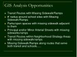 gis analysis opportunities