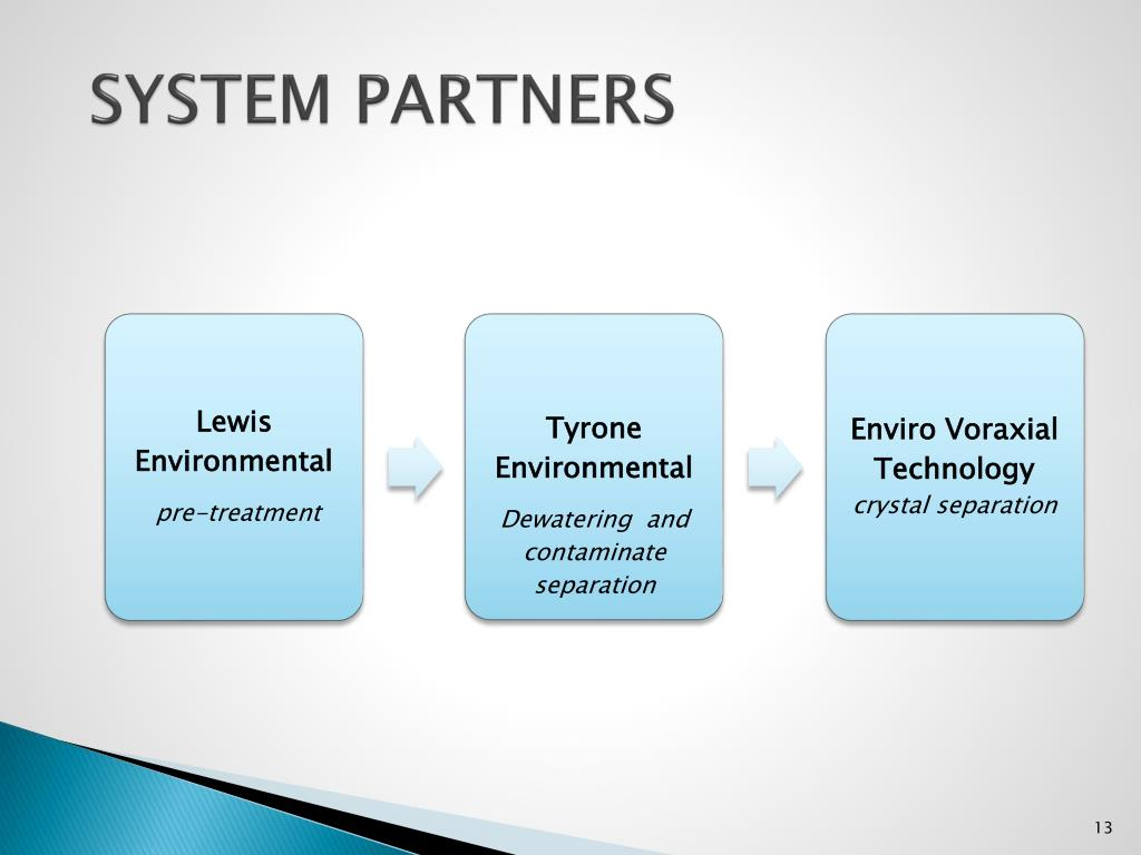 SYSTEM PARTNERS