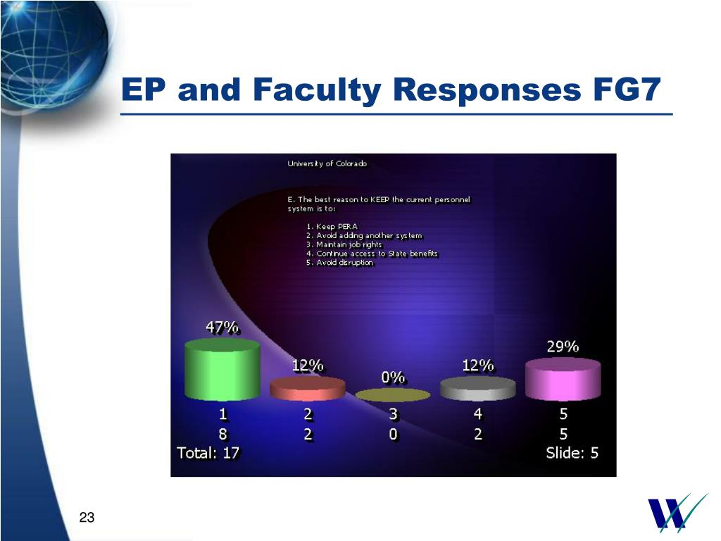 EP and Faculty Responses FG7