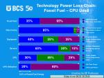 technology power loss chain fossil fuel cpu used