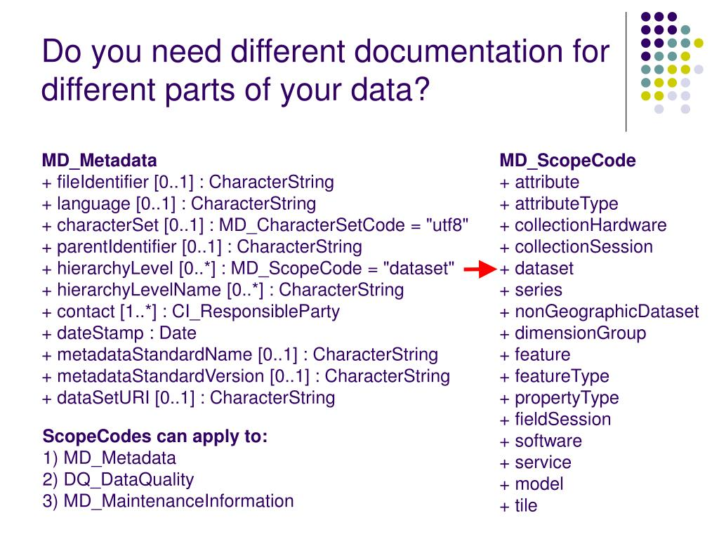 Do you need different documentation for different parts of your data?