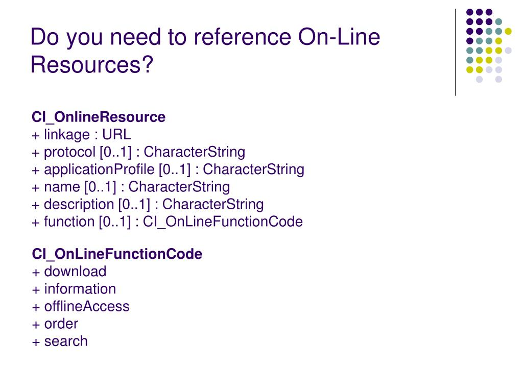 Do you need to reference On-Line Resources?