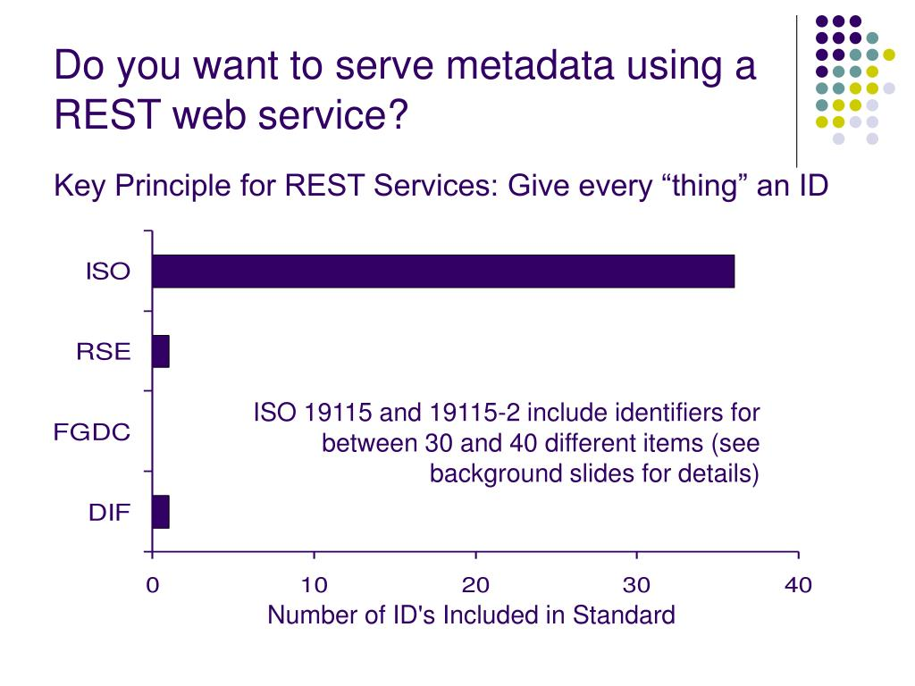Do you want to serve metadata using a REST web service?