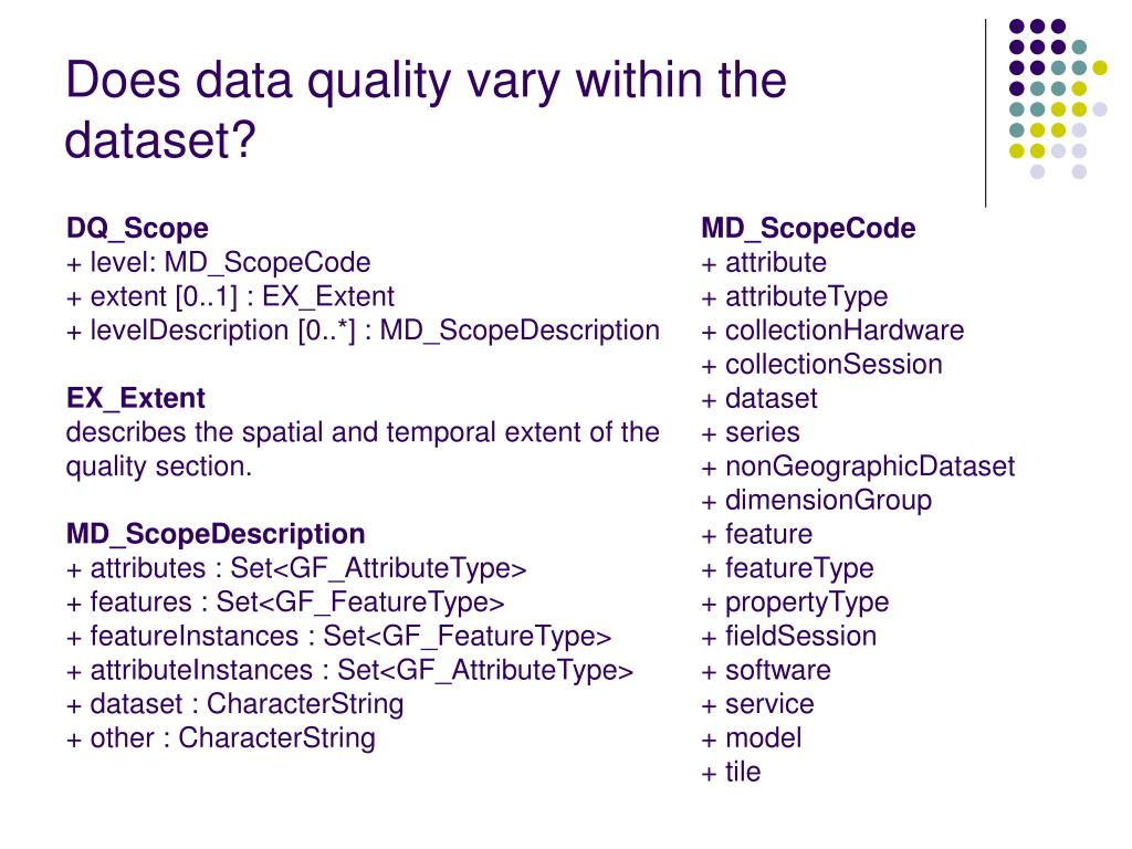 Does data quality vary within the dataset?