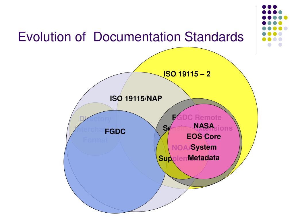 Evolution of  Documentation Standards