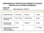 comparison of protection offered by various protective clothing assemblies