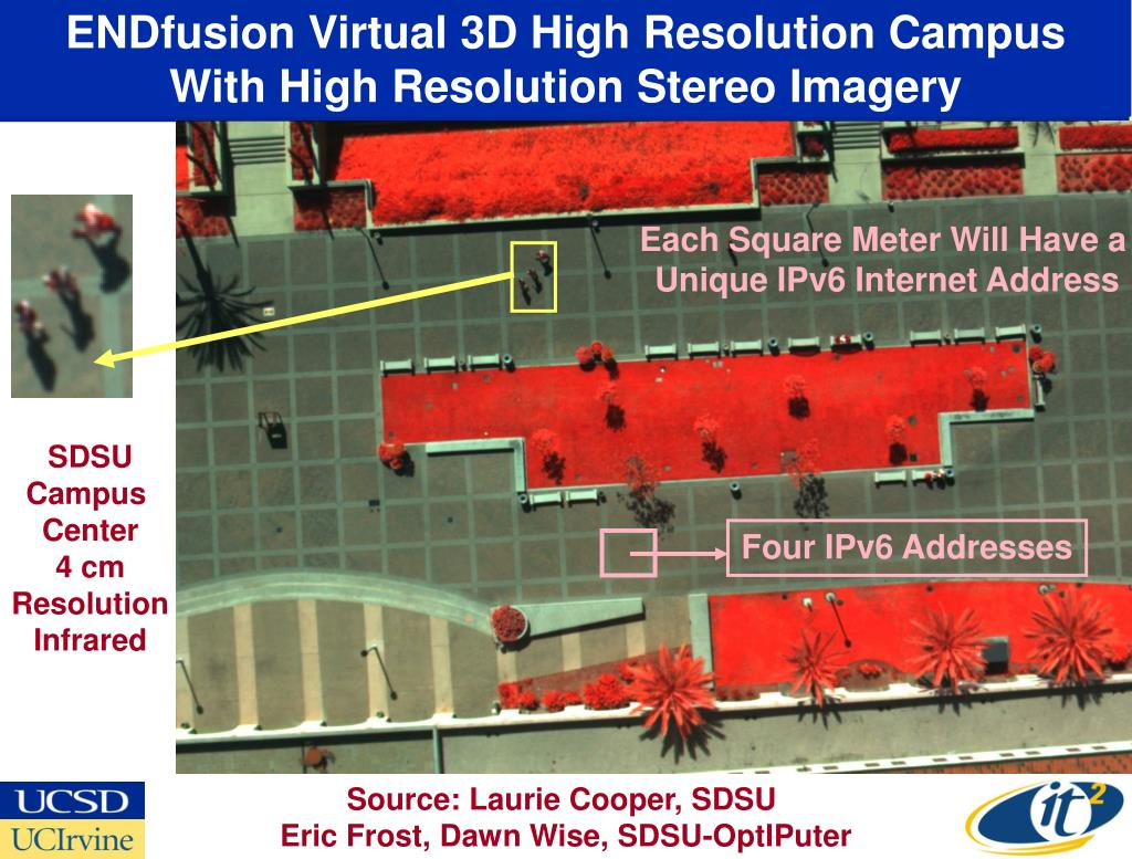 ENDfusion Virtual 3D High Resolution Campus