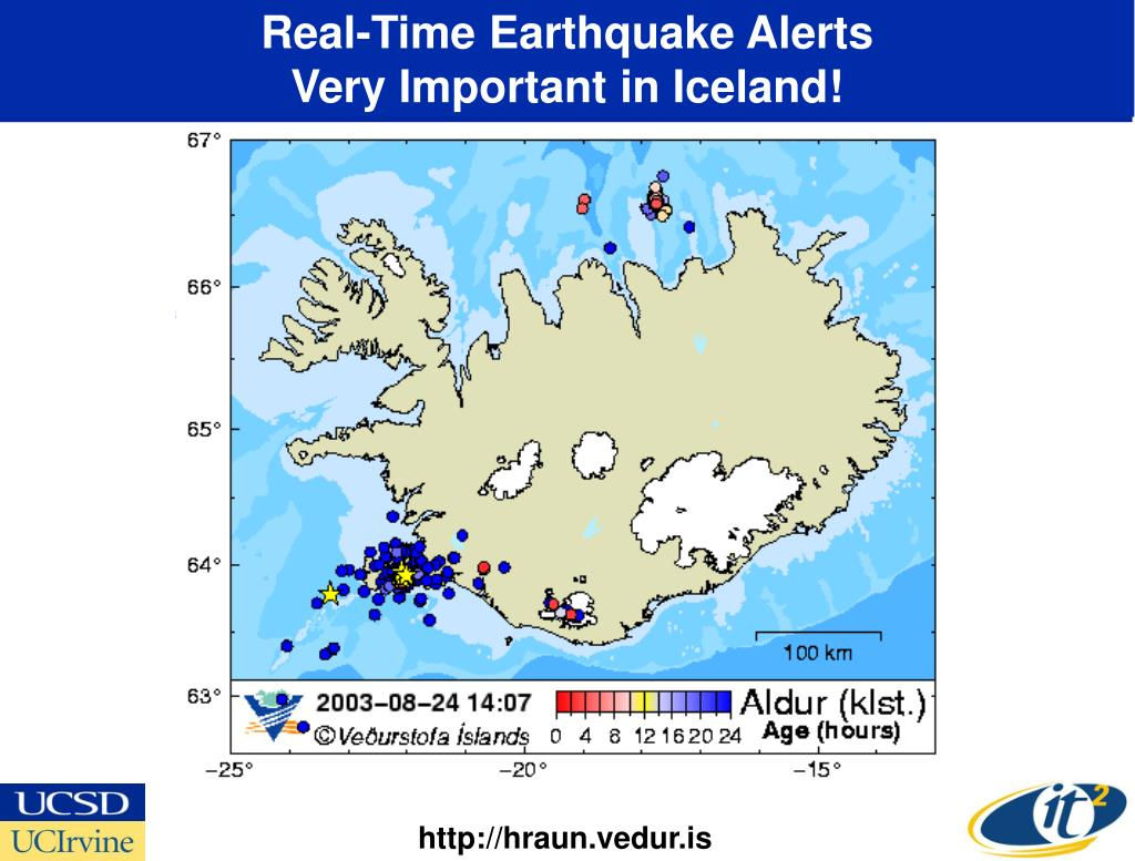 Real-Time Earthquake Alerts