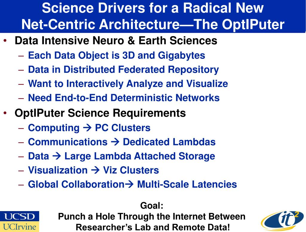 Science Drivers for a Radical New