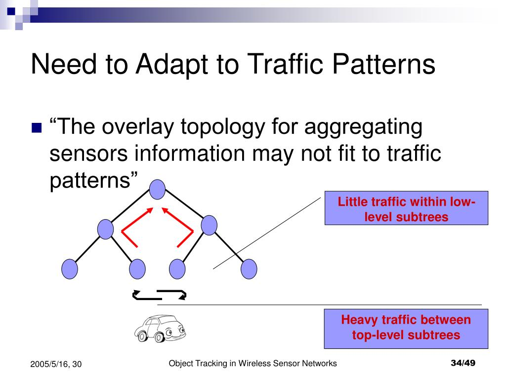Need to Adapt to Traffic Patterns