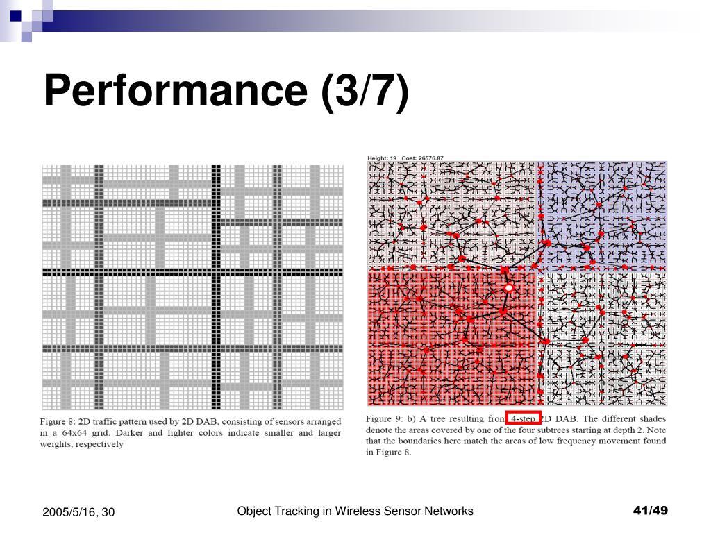 Performance (3/7)