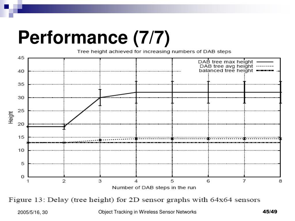 Performance (7/7)