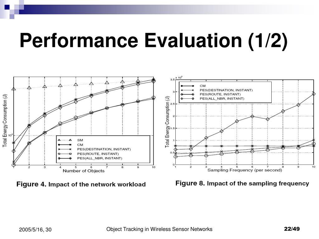 Performance Evaluation (1/2)