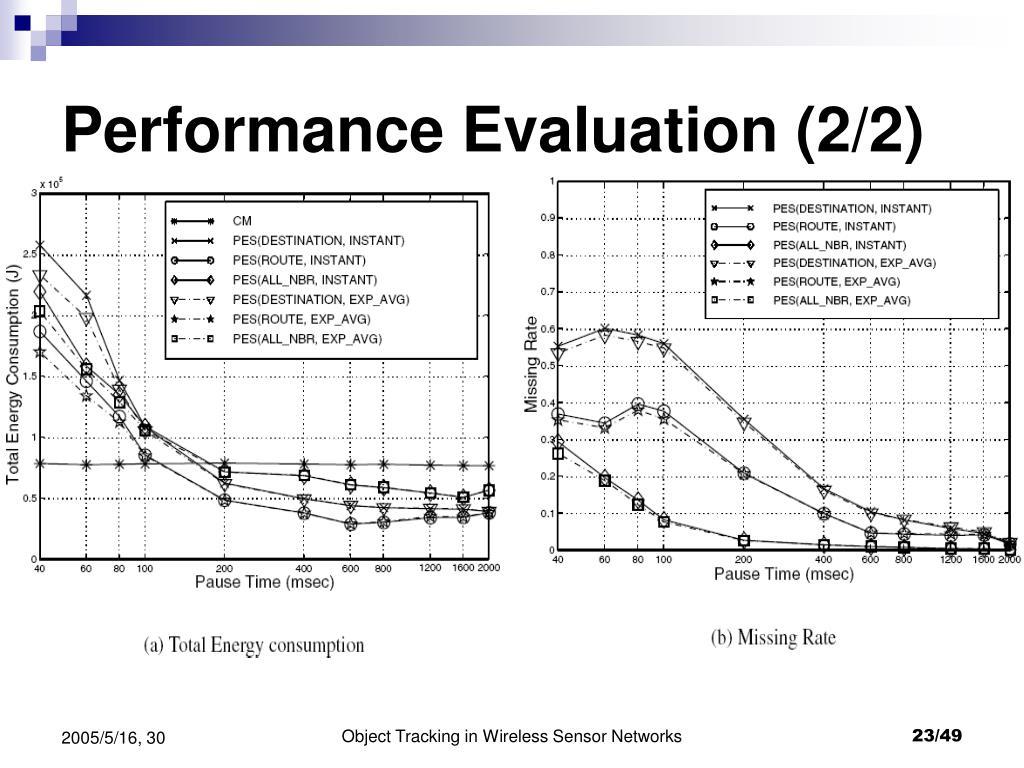 Performance Evaluation (2/2)