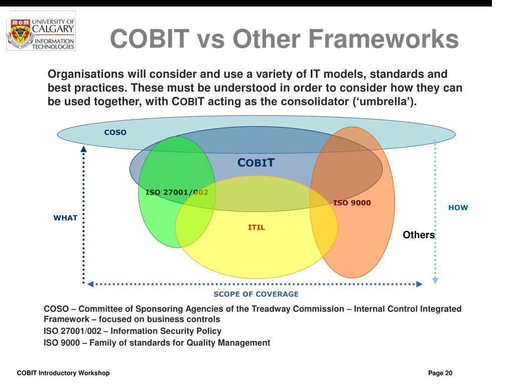 COBIT vs Other Frameworks