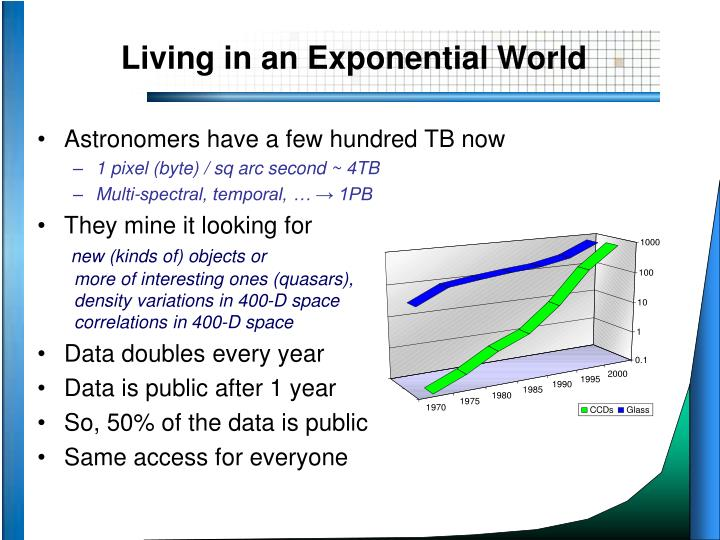 Living in an exponential world