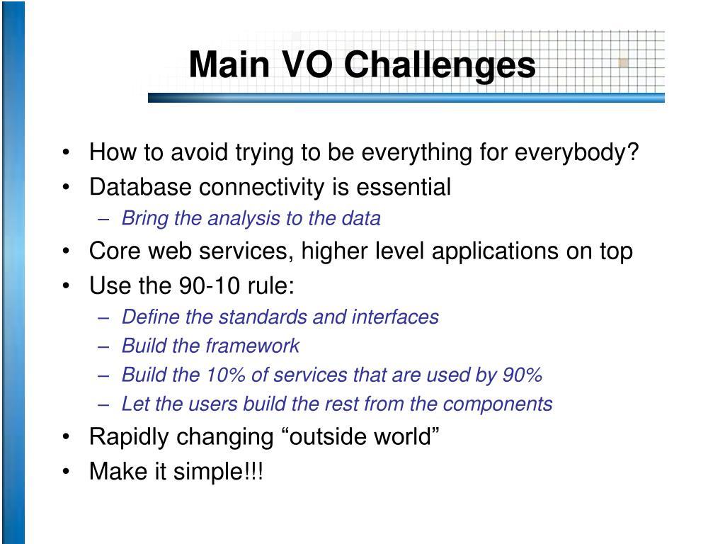 Main VO Challenges