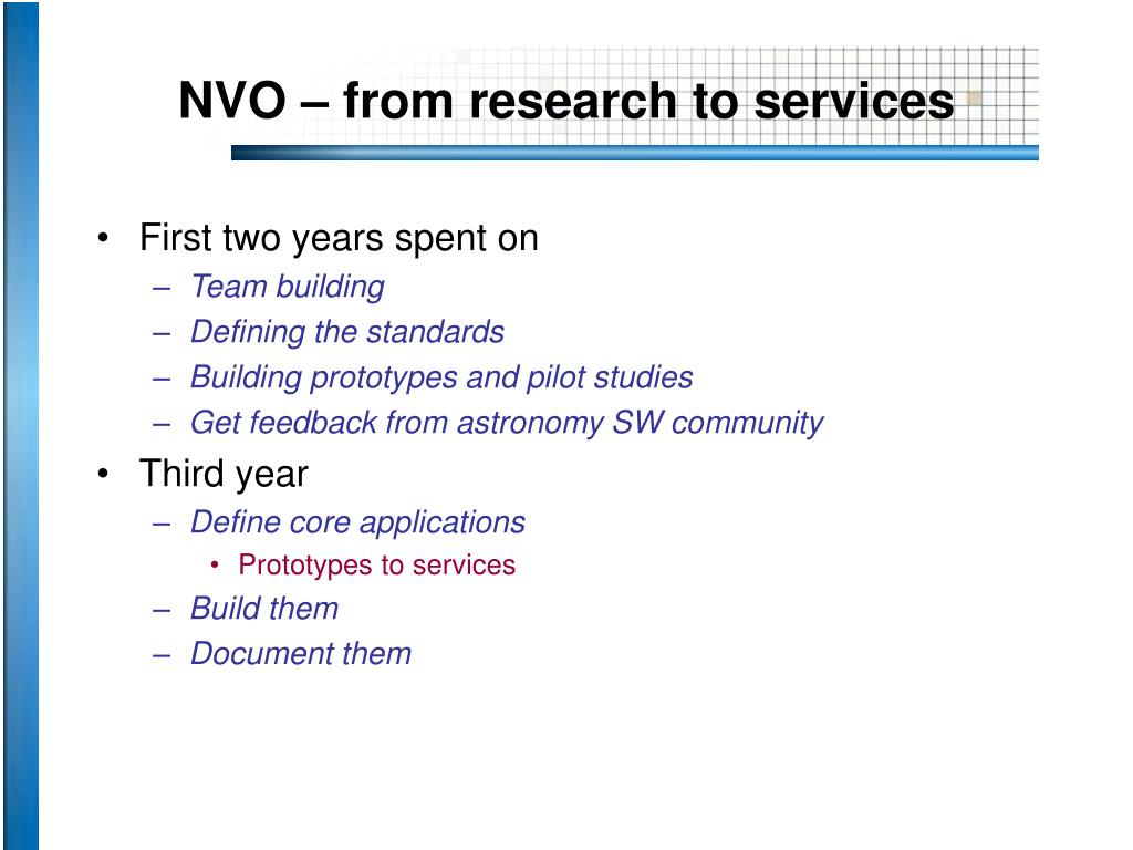 NVO – from research to services