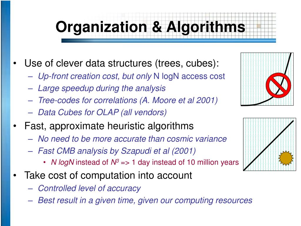 Organization & Algorithms