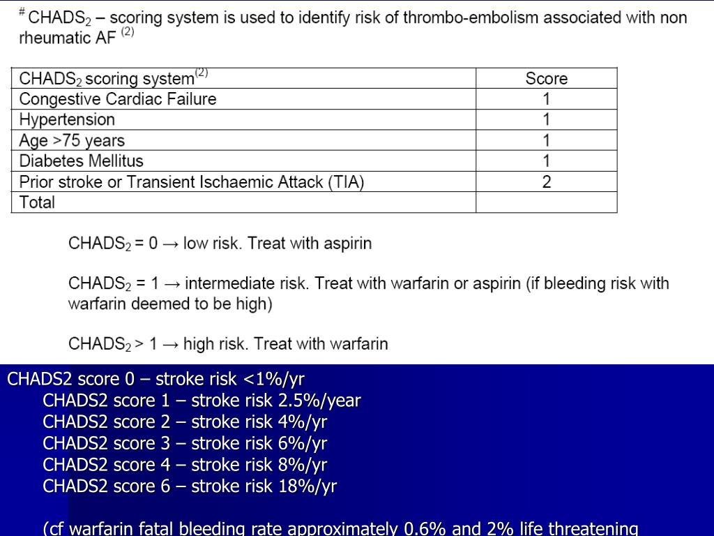 CHADS2 score 0 – stroke risk <1%/yr
