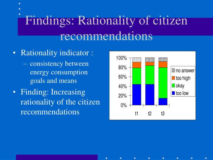 Findings: Rationality of citizen recommendations