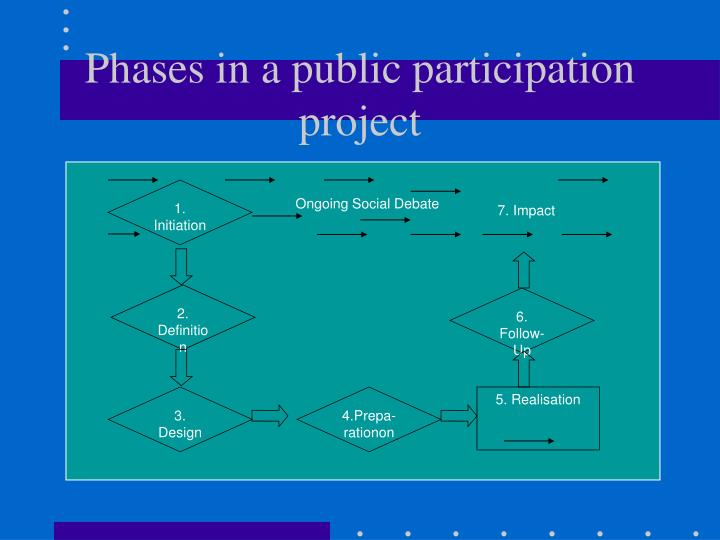 Phases in a public participation project