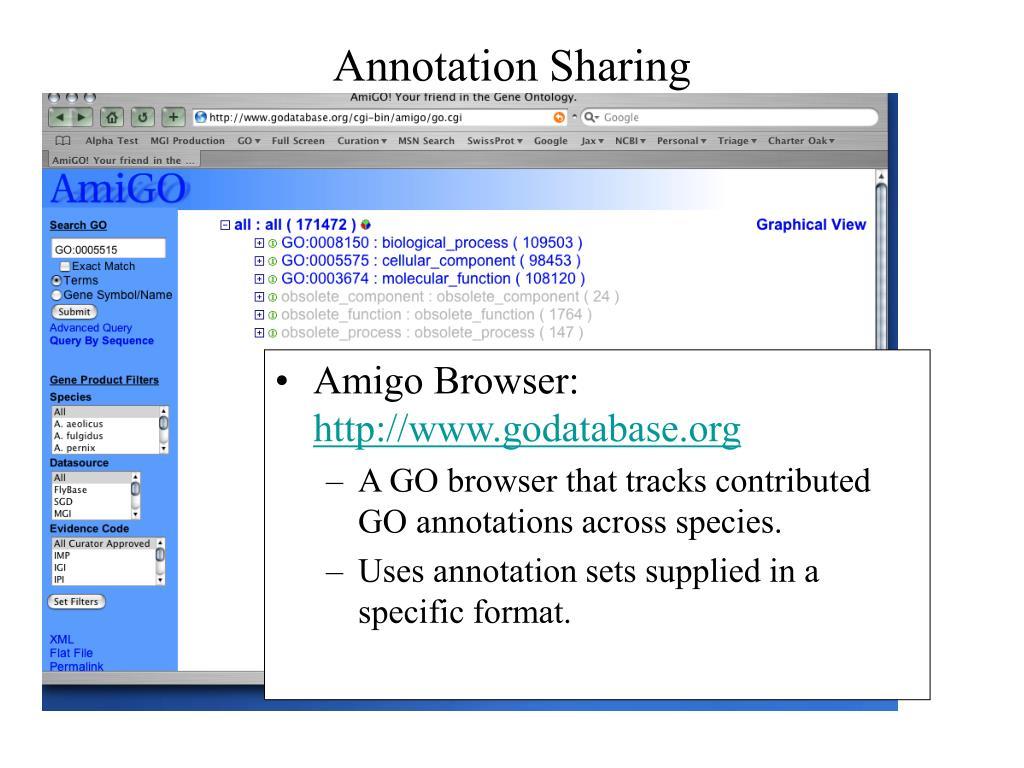 Annotation Sharing