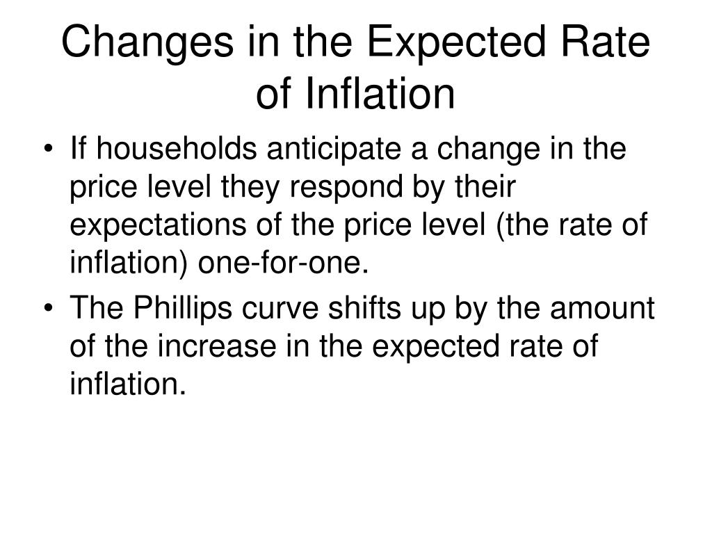 Changes in the Expected Rate of Inflation