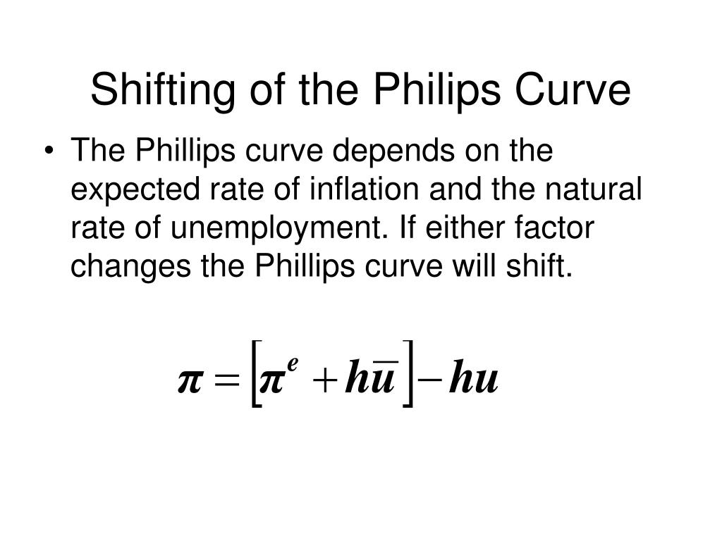 Shifting of the Philips Curve