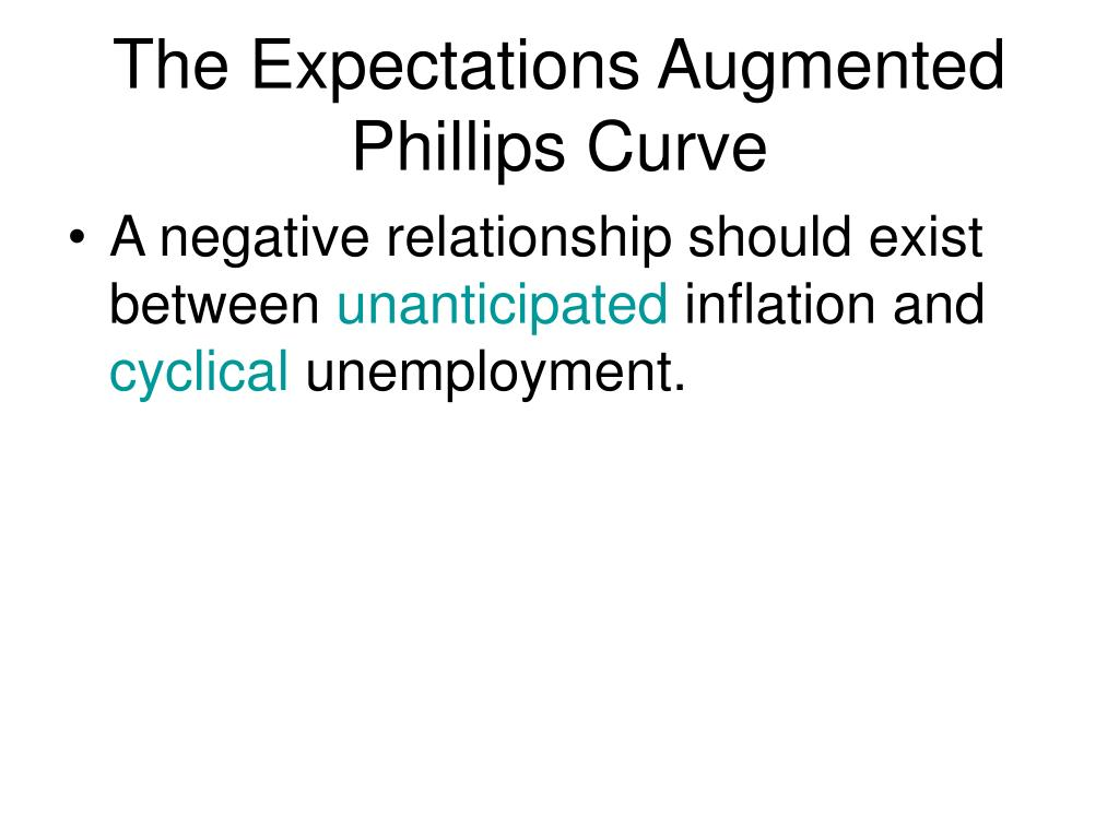 The Expectations Augmented Phillips Curve