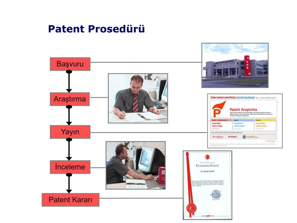 Patent Prosedürü