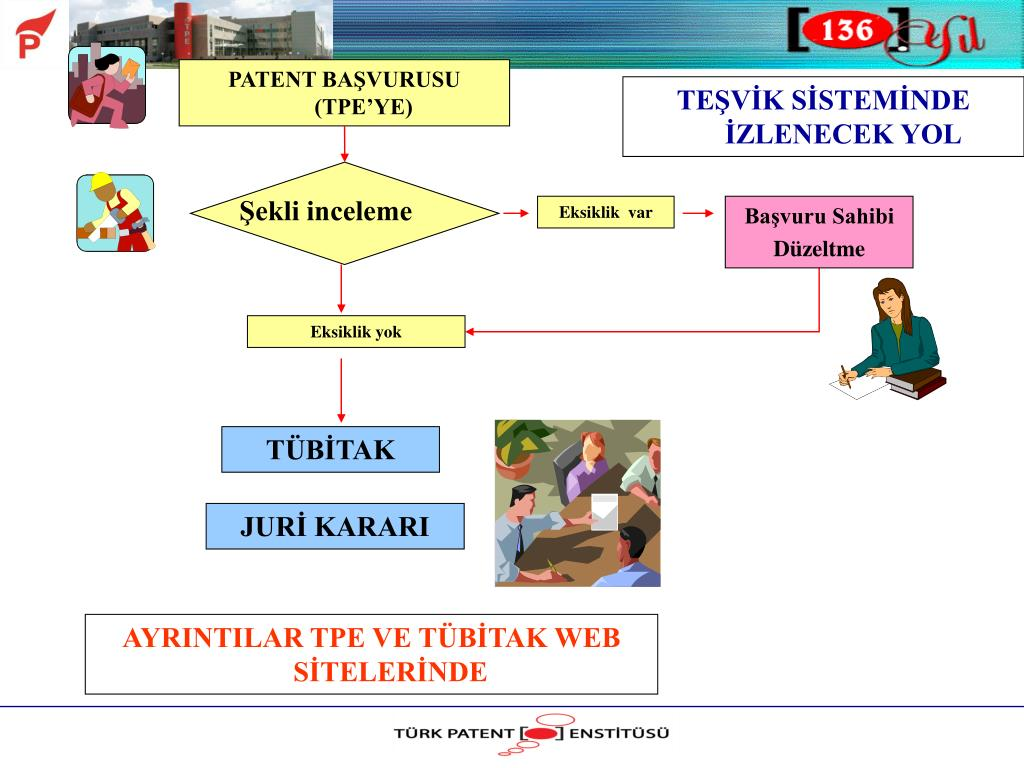 PATENT BAŞVURUSU (TPE'YE)
