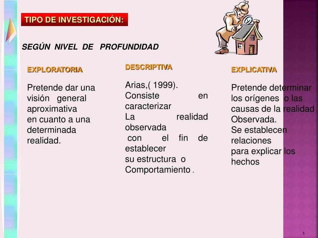 TIPO DE INVESTIGACIÓN: