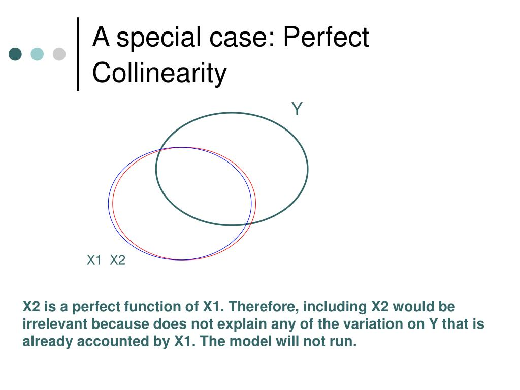 A special case: Perfect Collinearity