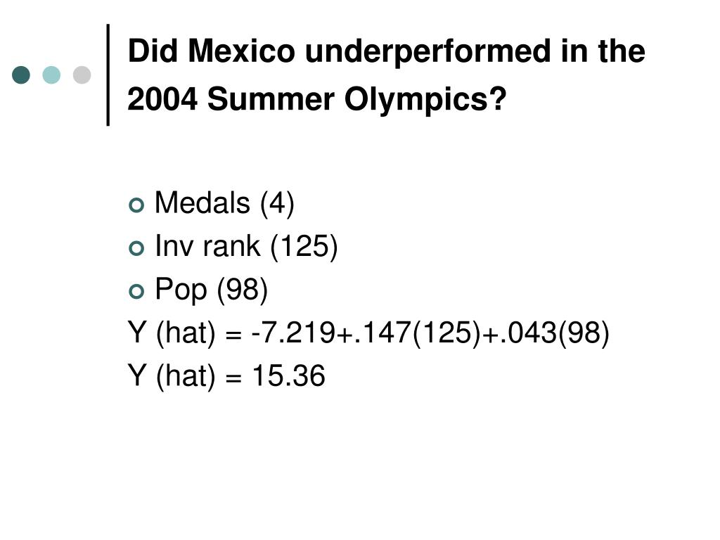 Did Mexico underperformed in the 2004 Summer Olympics?