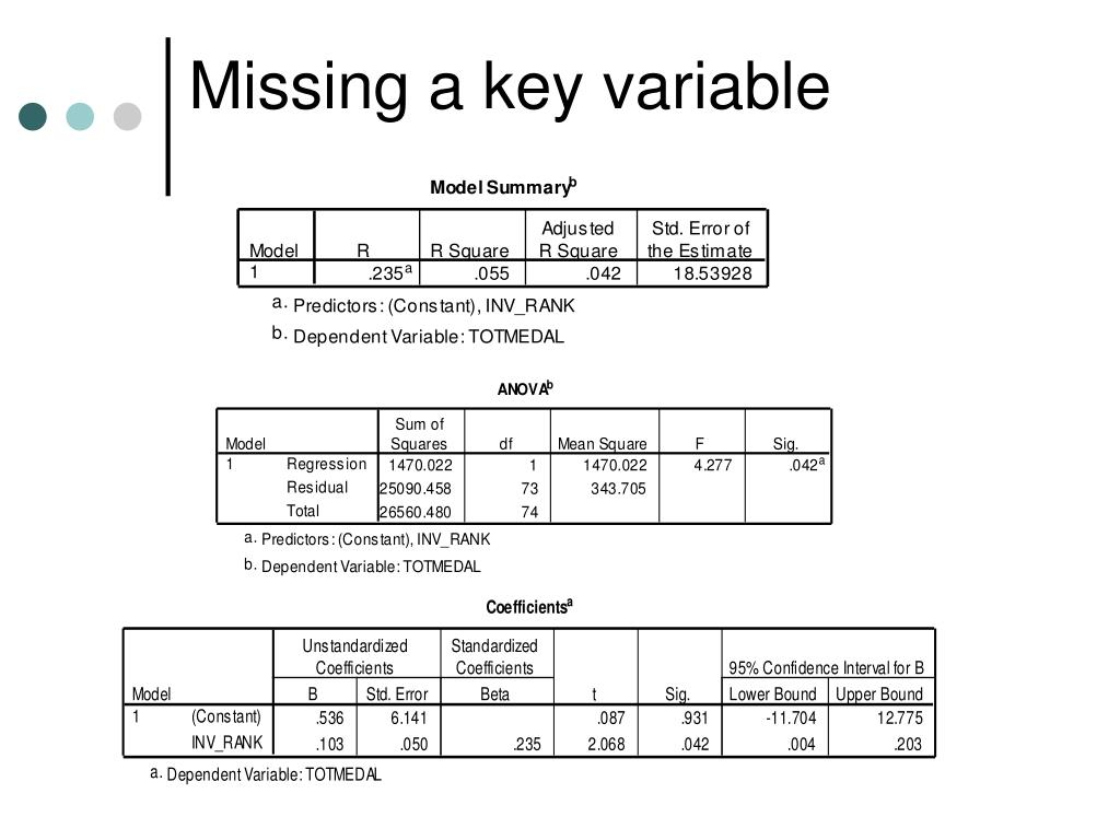 Missing a key variable