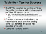 table 8a tips for success