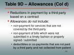table 9d allowances col d
