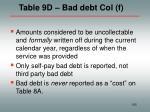 table 9d bad debt col f