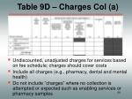 table 9d charges col a