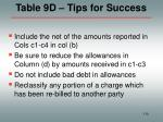 table 9d tips for success110