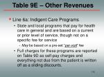table 9e other revenues115