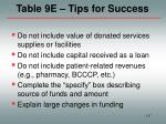 table 9e tips for success