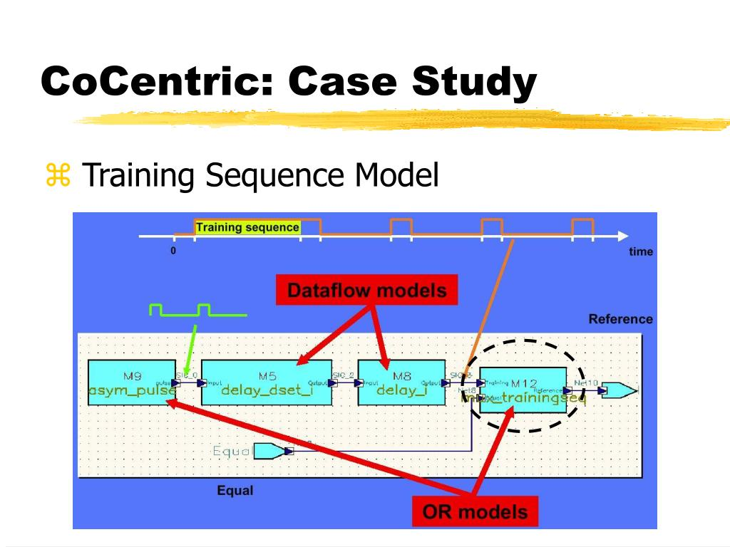 CoCentric: Case Study