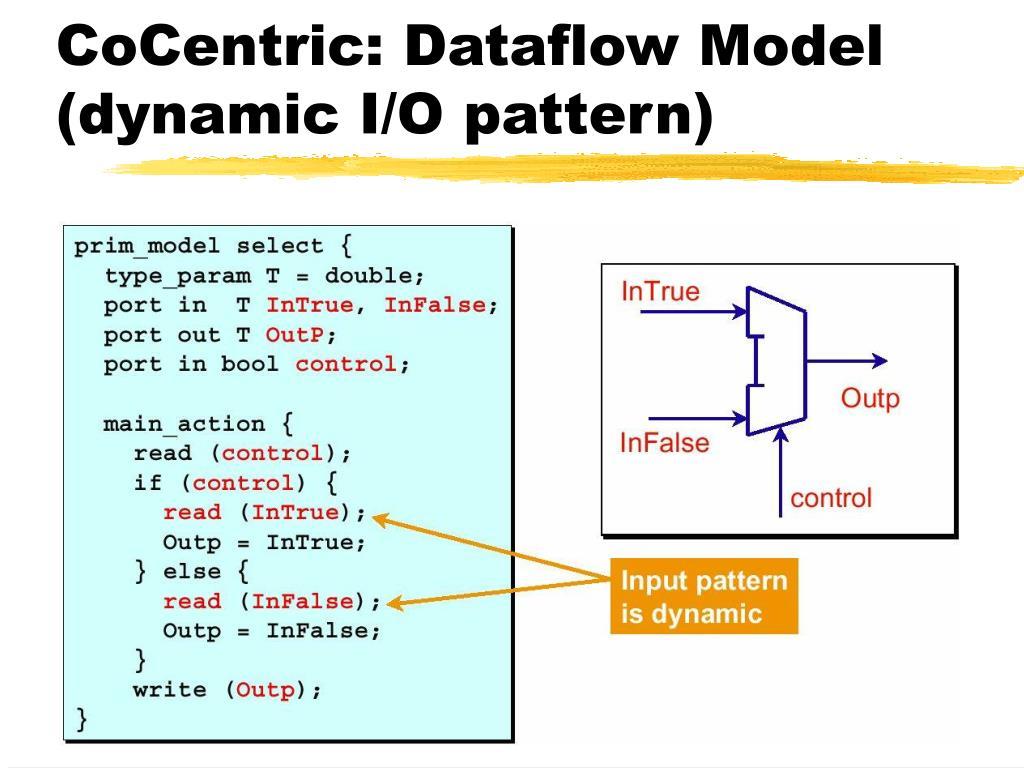 CoCentric: Dataflow Model (dynamic I/O pattern)