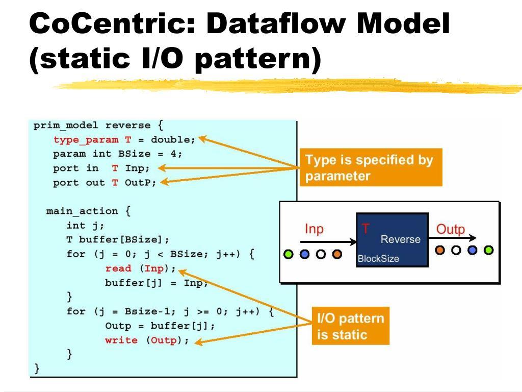 CoCentric: Dataflow Model (static I/O pattern)