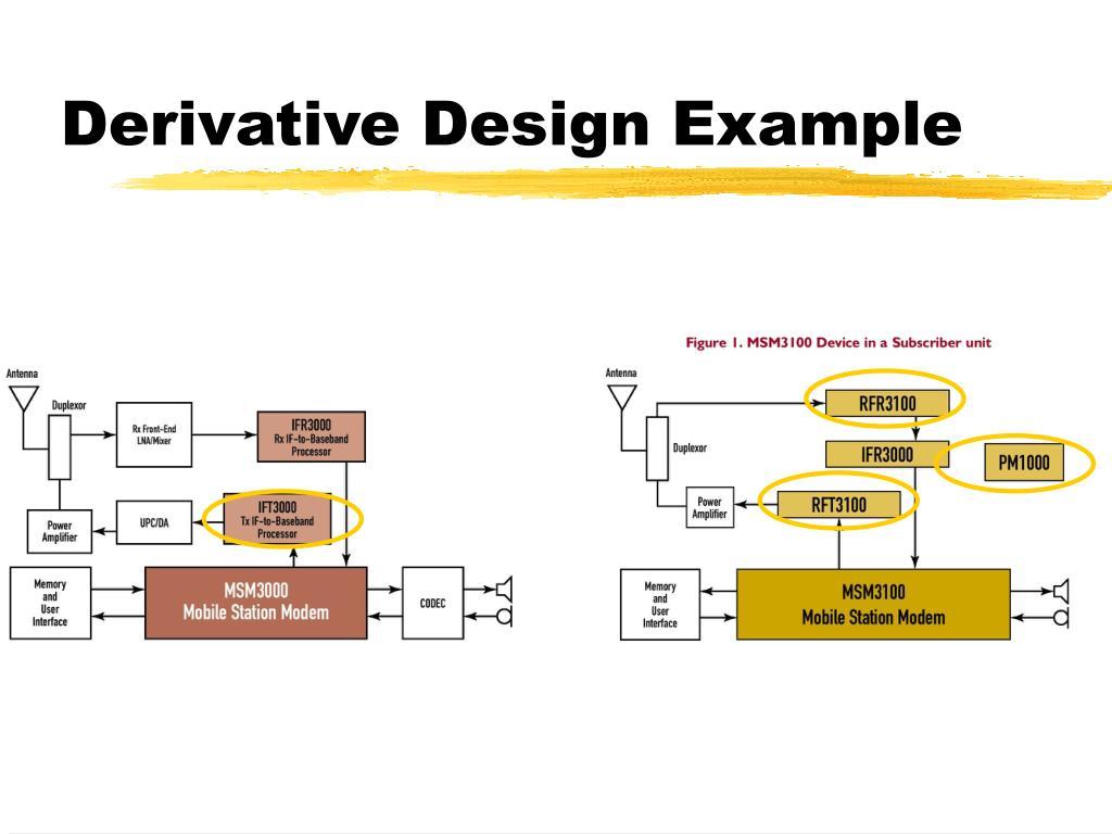 Derivative Design Example